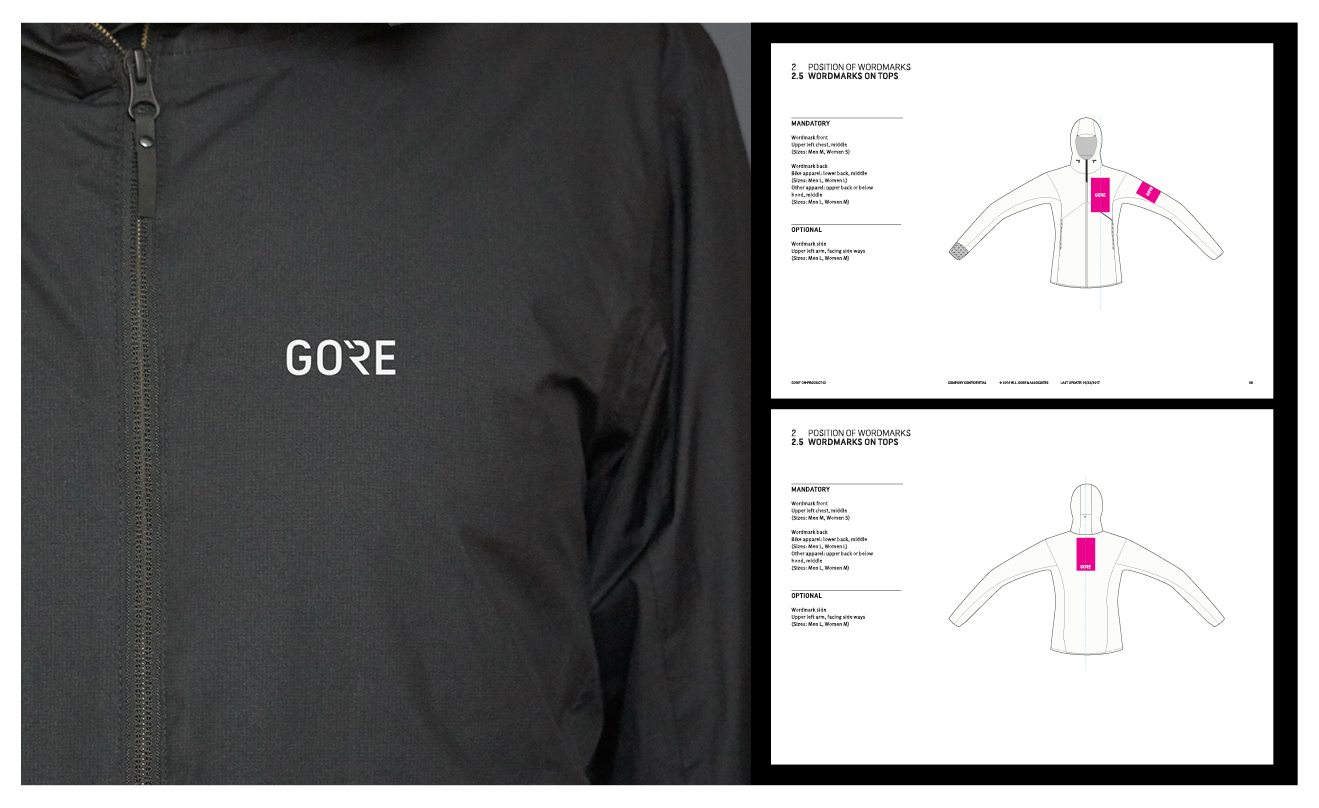 190617_mg-website_Gore-Wear_8